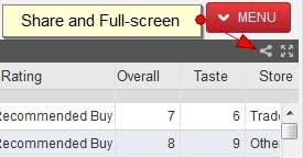 Wine Ranking share and full screen