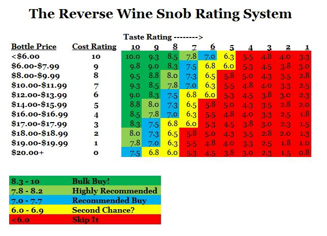 ratingsystem2