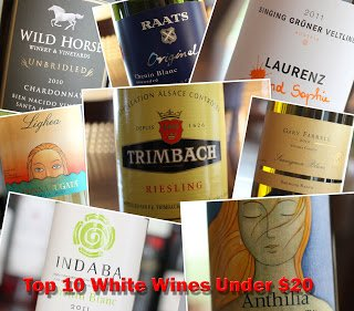 Top-10-Whites-Under-20-January-2013